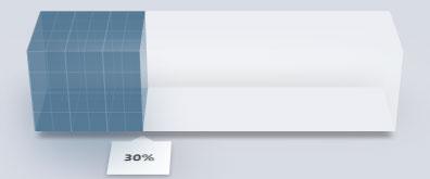 jquery立体式3D效果动画加载进度条