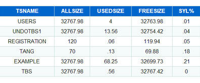 懒人原生css3样式控制table表格隔行高亮显示