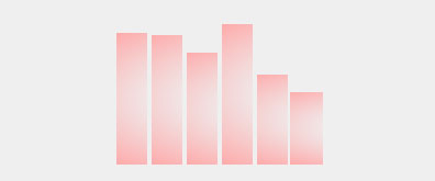 纯CSS3模拟跳动的音乐音符效果
