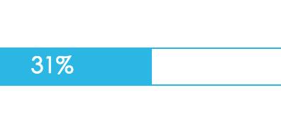 简单好用的原生js百分比进度条效果