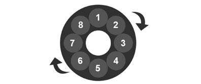 圆形旋转导航菜单