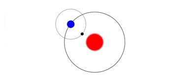纯CSS3模拟太阳、地球、月亮旋转效果