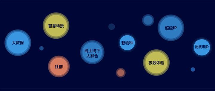 css3创意气泡文字标签布局动画特效