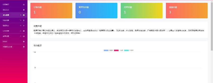 云賞V7.0微信視頻打賞系統源碼