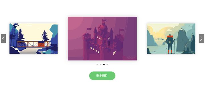 swiper全屏自适应图片滑动切换特效