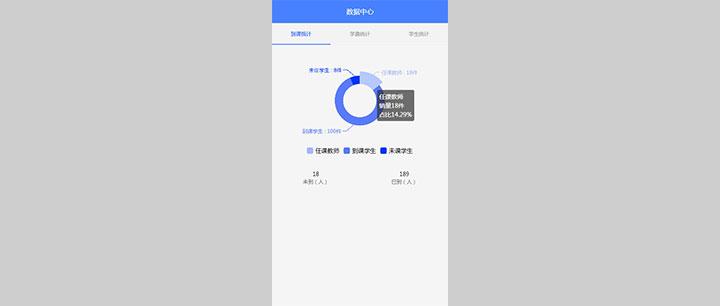 移动端选项卡切换展示echarts数据图表代码