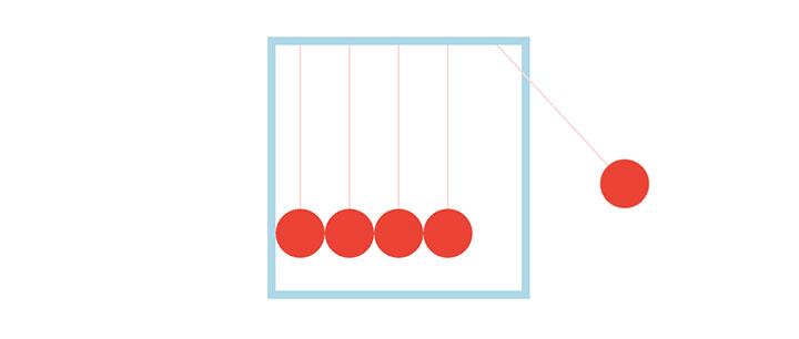 css3牛顿摇摆球碰撞动画特效