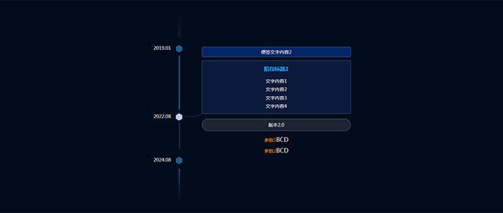 jQuery响应式垂直时间轴节点分支提示代码