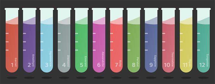 css3化学试管容器液体流动动画特效