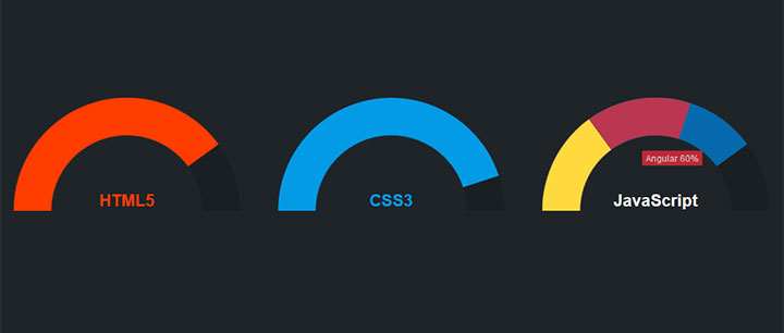 css3半圆饼状图形百分比统计动画特效