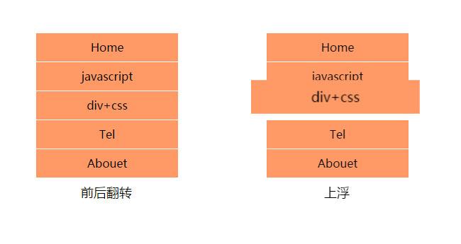 CSS3鼠标经过导航菜单动画效果代码