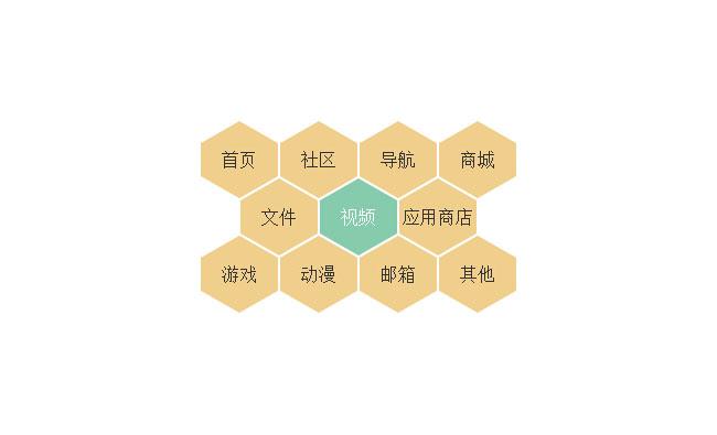 jQuery六边形蜂巢布局关键词标签代码