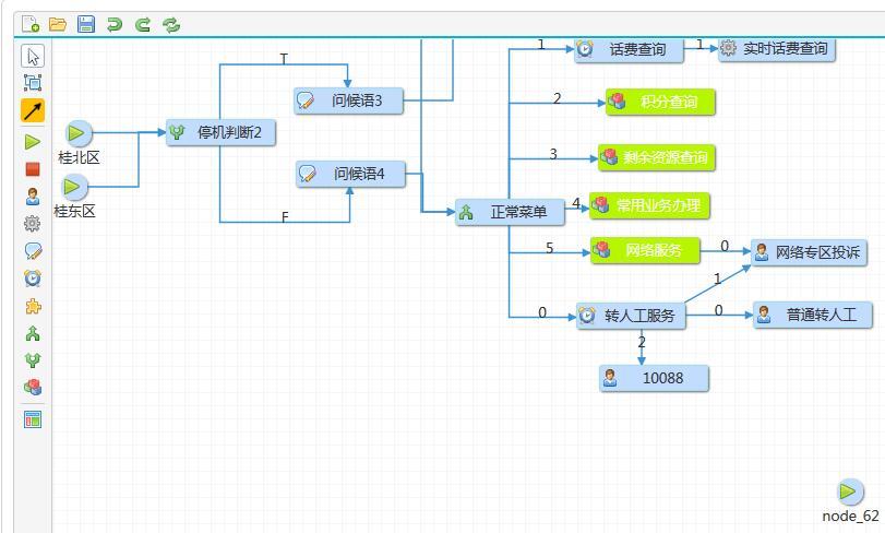 网站特效代码GooFlow流程图绘制插件