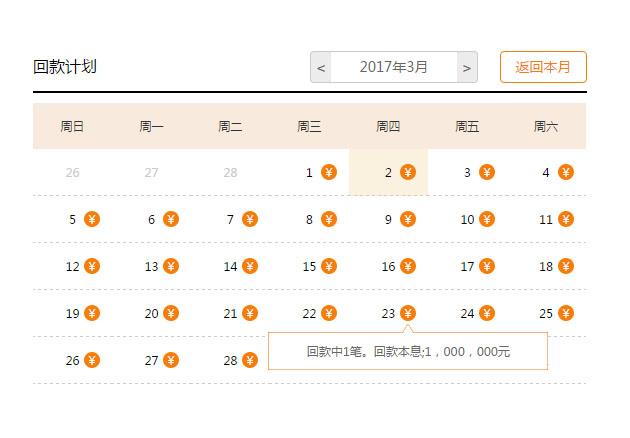 网站特效代码jQuery响应式回款计划日历表备注提示代码