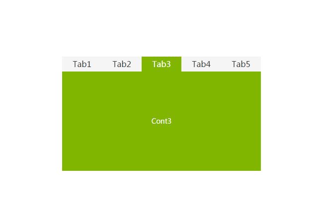 简单可自定义切换方式的jQuery选项卡代码