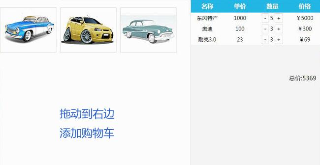 网站特效代码jQuery拖动商品放入购物车代码