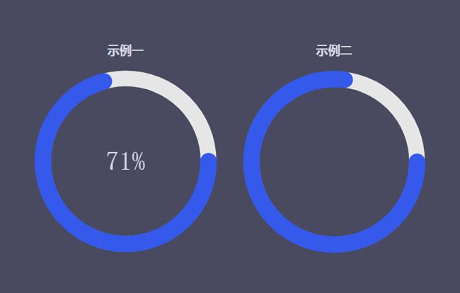 网站特效代码jQuery圆形百分比进度条插件circleChart.js
