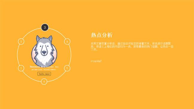 网站特效代码jQuery圆形旋转切换文字说明动画特效