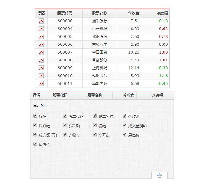 网站特效代码jQuery股票数据表格插件mmGrid.js