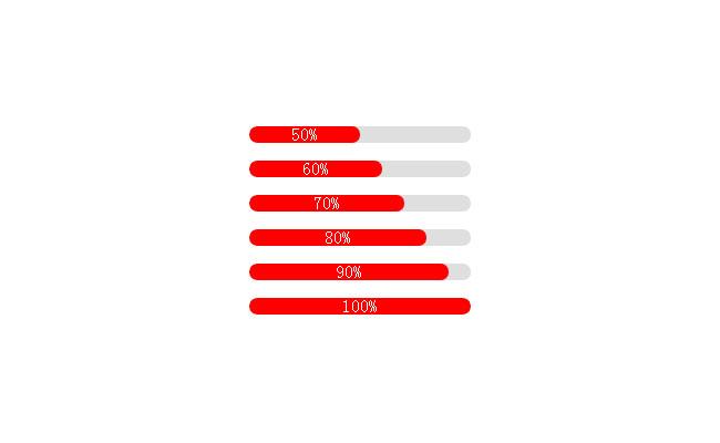网站特效代码jQuery百分比进度条动画加载代码