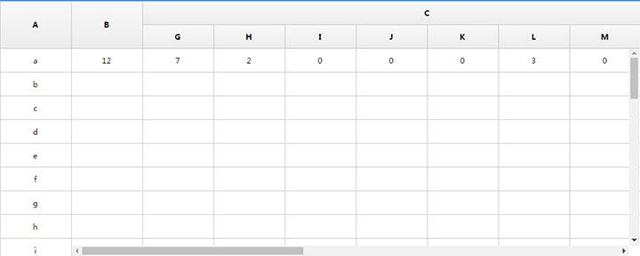 网站特效代码jQuery仿Excel表格右边与头部固定不动代码