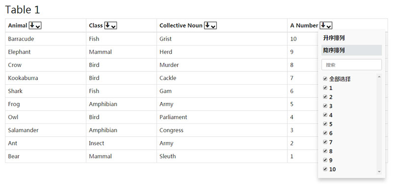 jQuery仿Excel表格列表排序代码