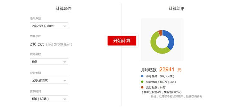 网站特效代码jQuery带统计图表显示的房贷计算器代码