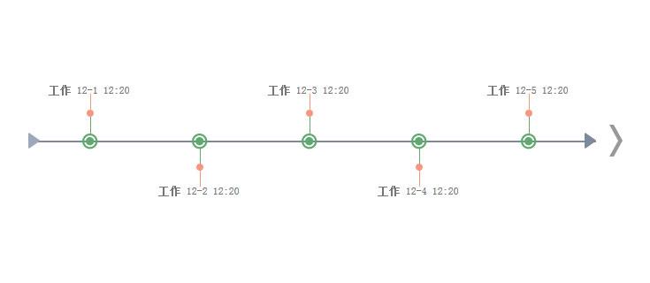 网站特效代码jQuery根据superslide鱼骨样式时间轴滚动代码