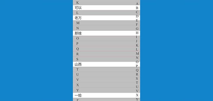 jQuery仿手机通讯录首字母查找联系人代码