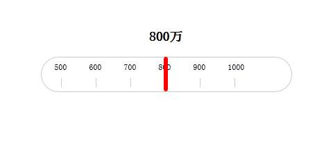 网站特效代码jQuery标尺滑块拖动选择数值代码