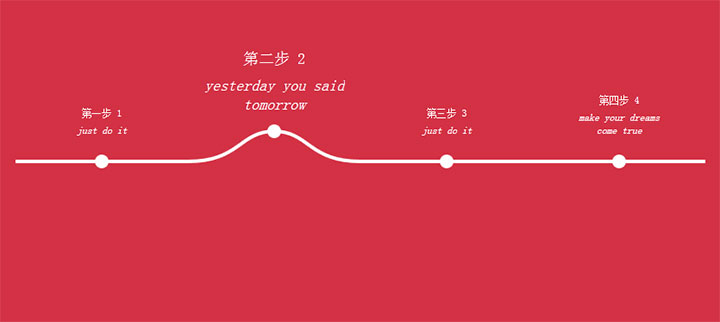 jQuery创意线条步骤流程图动画特效
