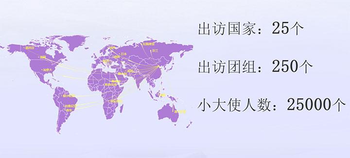 HTML5+Echarts百度地图API出访国家动态图代码