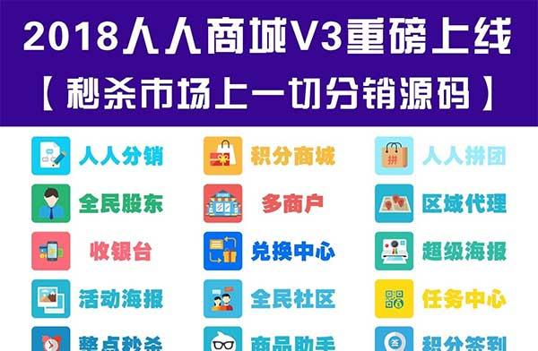 人人分销商城3.9.45二次开发版