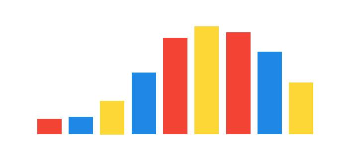 CSS3彩色柱状阶梯波浪动画特效