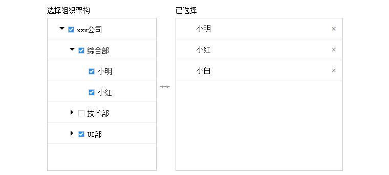 JS树形结构下拉列表菜单选择代码