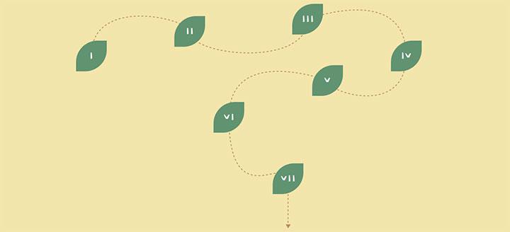 CSS3 SVG叶子虚线响应式布局代码