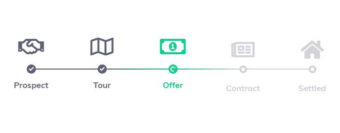 CSS3 SVG房屋交易步骤流程图样式特效