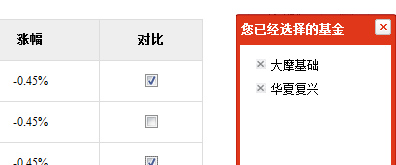 jquery复选框产品对比功能