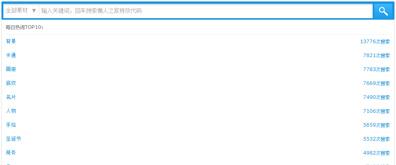 jquery下拉搜索框显示热门关键词