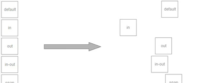 JavaScript +css3移动框架案例